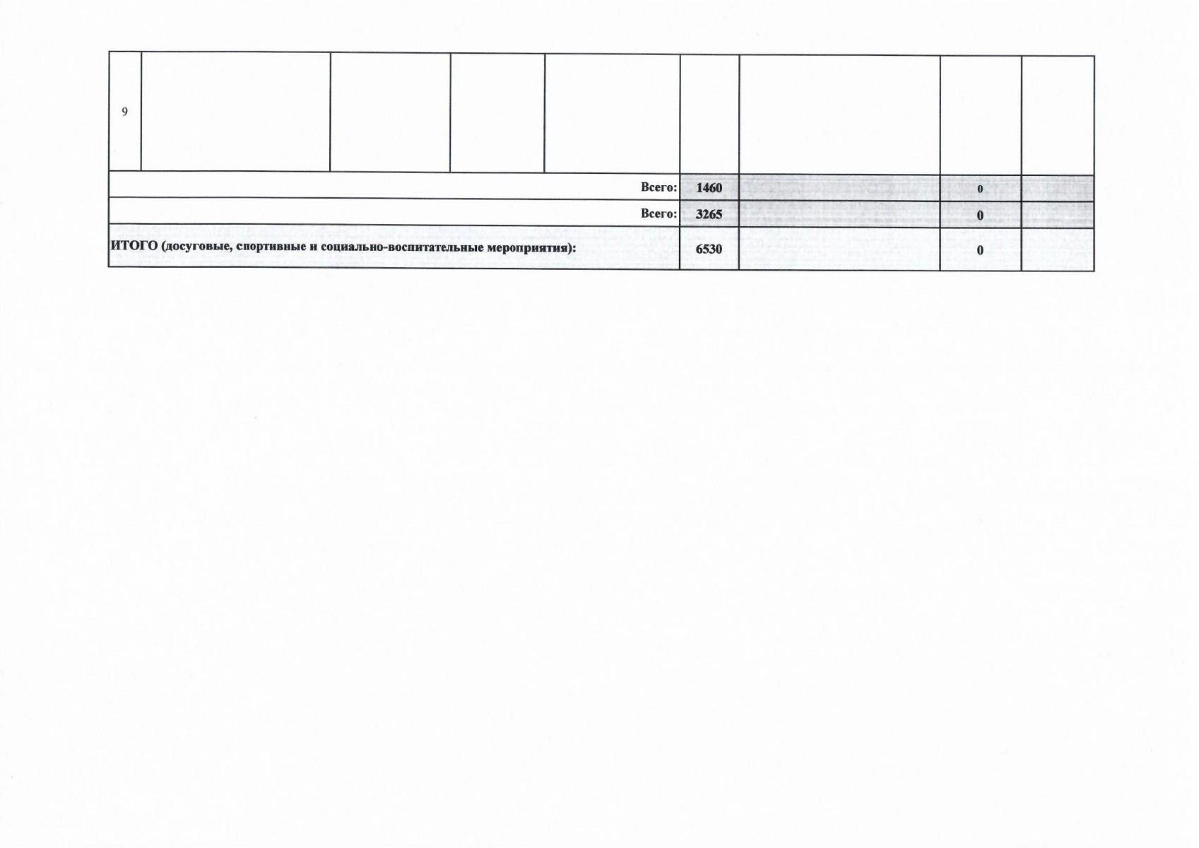 скан-план-на-2-квартал-2020-007
